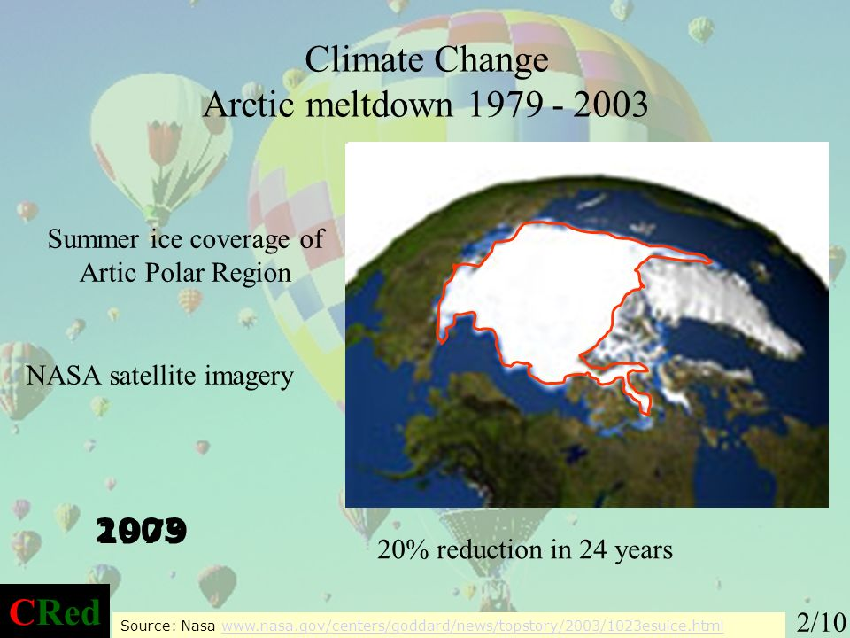 Climate Change Arctic meltdown 1979 - 2003 Source: Nasa www.nasa.gov/centers/goddard/news/topstory/2003/1023esuice.htmlwww.nasa.gov/centers/goddard/news/topstory/2003/1023esuice.html 20% reduction in 24 years 2003 1979 CRed Summer ice coverage of Artic Polar Region NASA satellite imagery 2/10