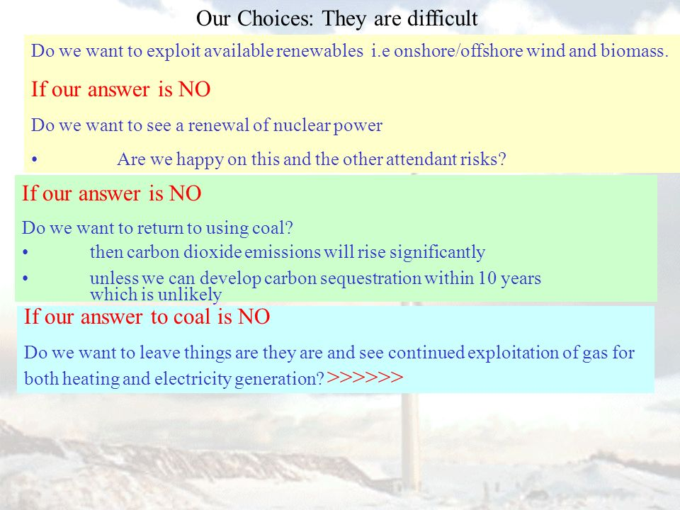 Our Choices: They are difficult Do we want to exploit available renewables i.e onshore/offshore wind and biomass.