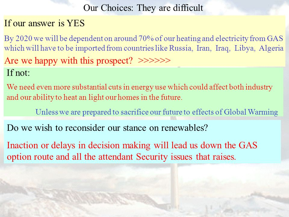 Our Choices: They are difficult If our answer is YES By 2020 we will be dependent on around 70% of our heating and electricity from GAS which will hav