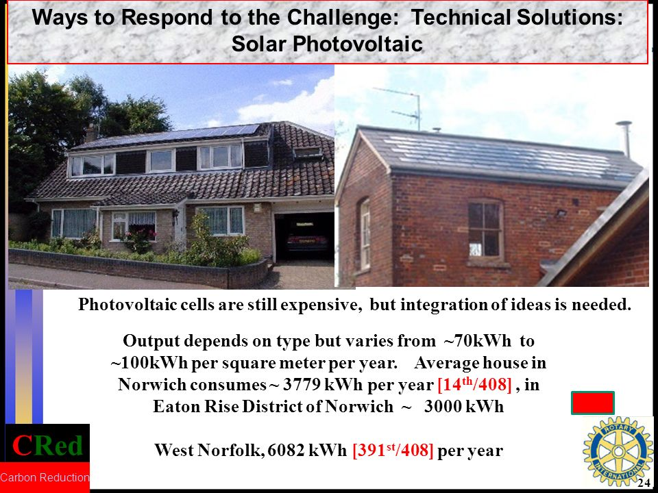 CRed Carbon Reduction 24 Ways to Respond to the Challenge: Technical Solutions: Solar Photovoltaic Photovoltaic cells are still expensive, but integration of ideas is needed.