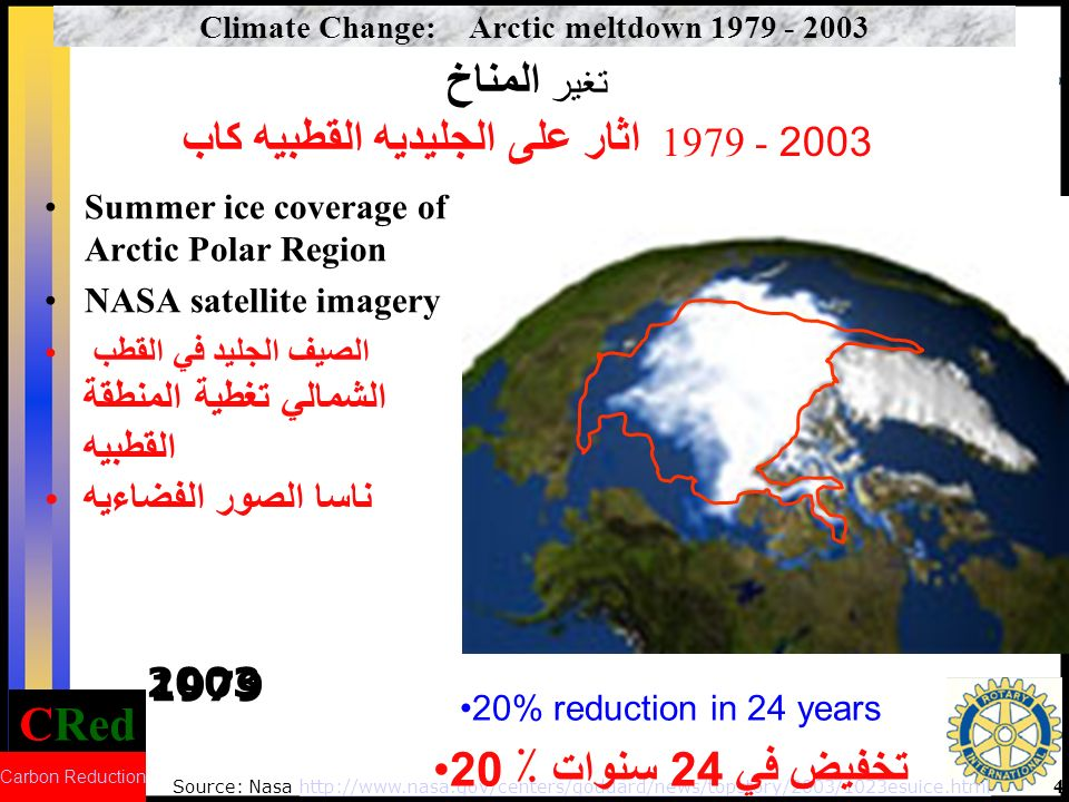 CRed Carbon Reduction 4 1979 2003 Climate Change: Arctic meltdown 1979 - 2003 Summer ice coverage of Arctic Polar Region NASA satellite imagery الصيف الجليد في القطب الشمالي تغطية المنطقة القطبيه ناسا الصور الفضاءيه Source: Nasa http://www.nasa.gov/centers/goddard/news/topstory/2003/1023esuice.htmlhttp://www.nasa.gov/centers/goddard/news/topstory/2003/1023esuice.html 20% reduction in 24 years 20 ٪ تخفيض في 24 سنوات تغير المناخ اثار على الجليديه القطبيه كاب 1979 - 2003 4