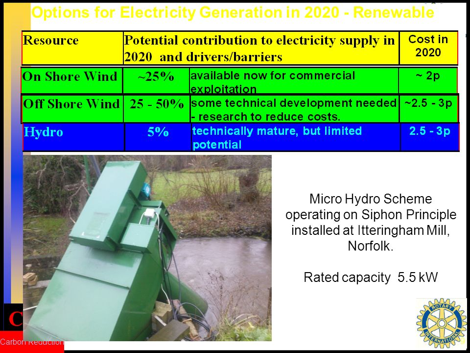 CRed Carbon Reduction 9 Micro Hydro Scheme operating on Siphon Principle installed at Itteringham Mill, Norfolk. Rated capacity 5.5 kW Options for Ele