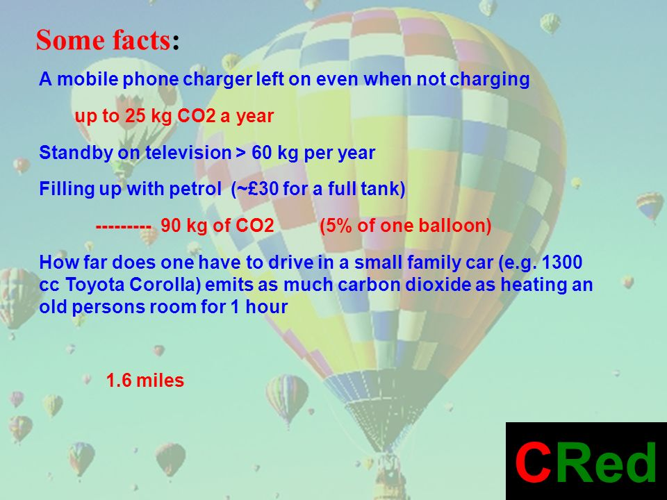 A mobile phone charger left on even when not charging up to 25 kg CO2 a year Standby on television > 60 kg per year Filling up with petrol (~£30 for a full tank) --------- 90 kg of CO2 (5% of one balloon) How far does one have to drive in a small family car (e.g.