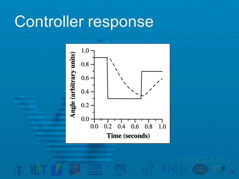 12 Controller response