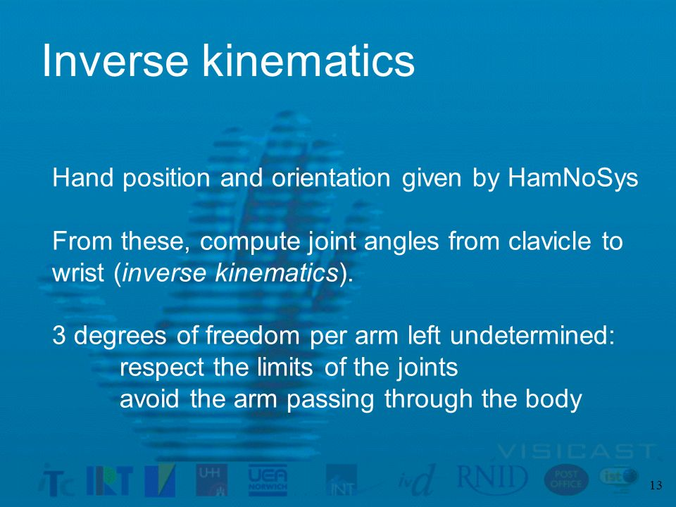 13 Inverse kinematics Hand position and orientation given by HamNoSys From these, compute joint angles from clavicle to wrist (inverse kinematics).