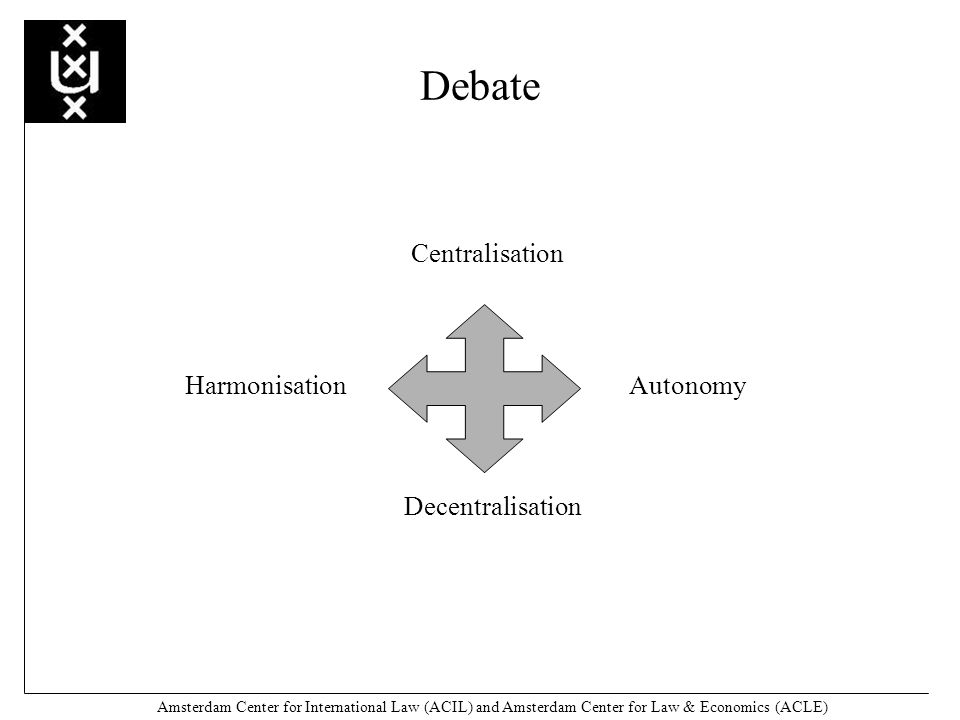 Amsterdam Center for International Law (ACIL) and Amsterdam Center for Law & Economics (ACLE) Debate Centralisation Decentralisation HarmonisationAutonomy