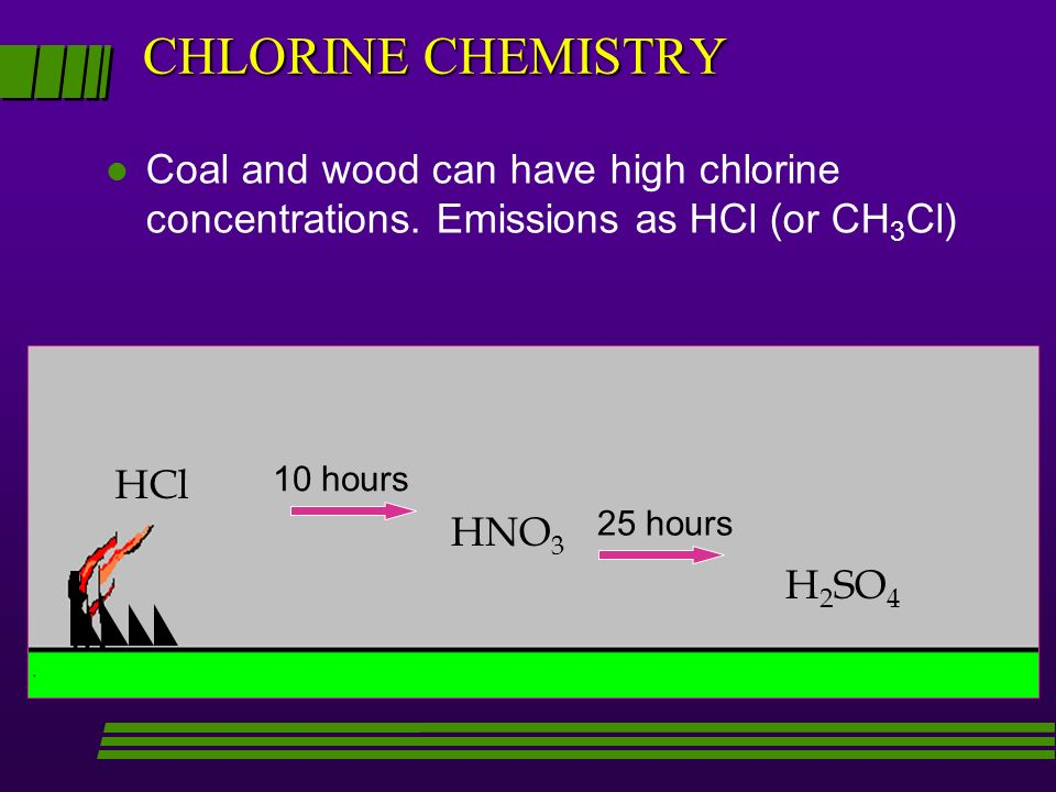 CHLORINE CHEMISTRY l Coal and wood can have high chlorine concentrations.