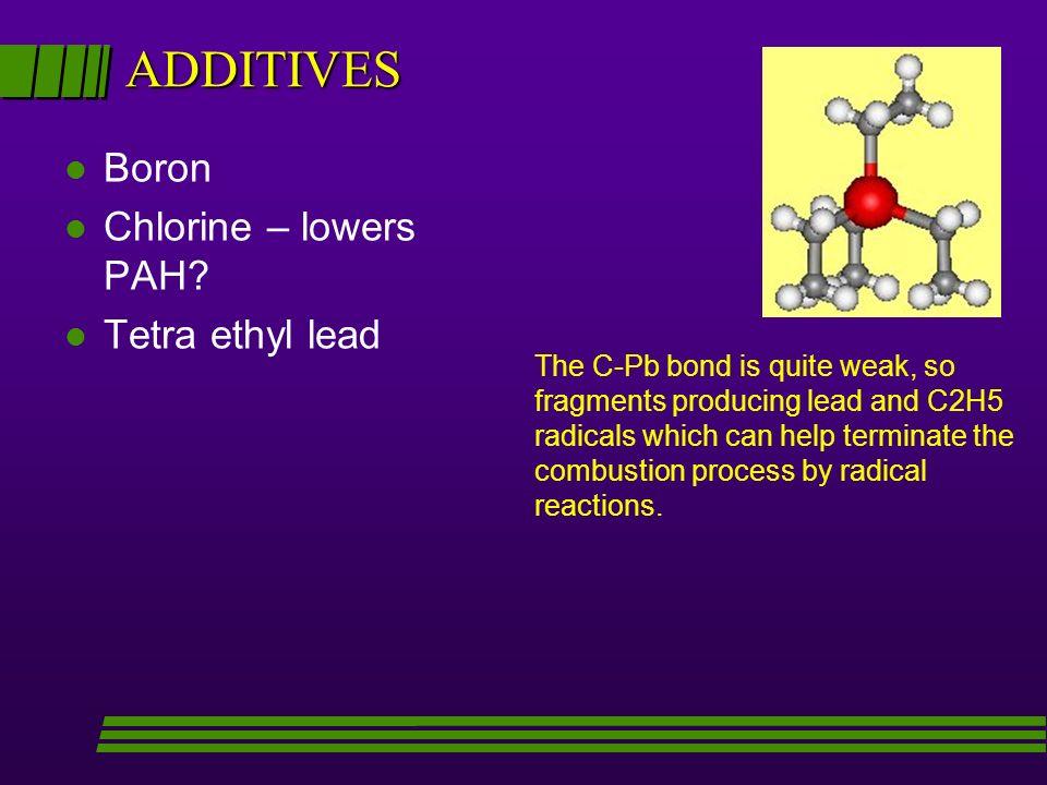 ADDITIVES l Boron l Chlorine – lowers PAH.