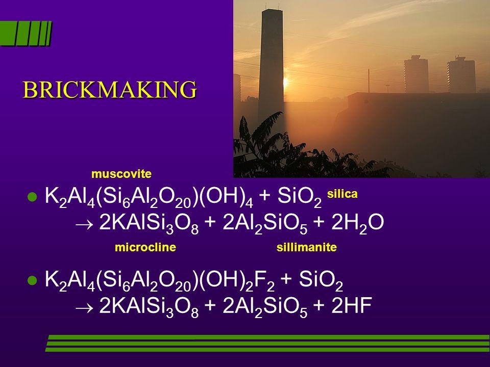BRICKMAKING l K 2 Al 4 (Si 6 Al 2 O 20 )(OH) 4 + SiO 2 2KAlSi 3 O 8 + 2Al 2 SiO 5 + 2H 2 O l K 2 Al 4 (Si 6 Al 2 O 20 )(OH) 2 F 2 + SiO 2 2KAlSi 3 O 8 + 2Al 2 SiO 5 + 2HF muscovite silica sillimanitemicrocline