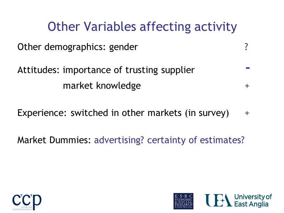 Other Variables affecting activity Other demographics: gender? Attitudes: importance of trusting supplier - market knowledge+ Experience: switched in