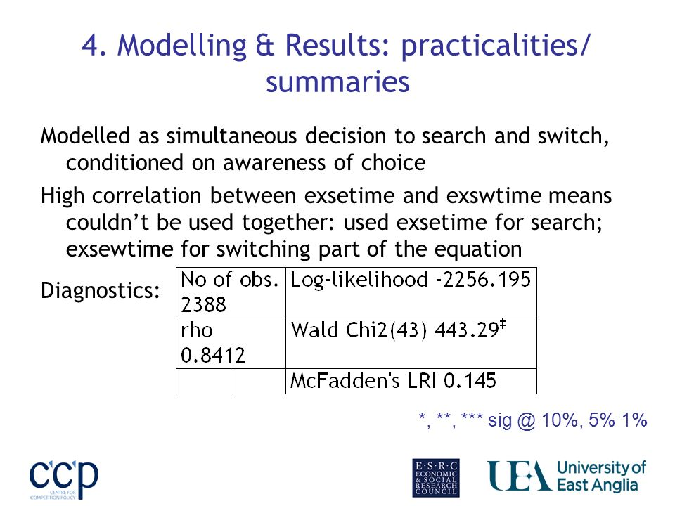 4. Modelling & Results: practicalities/ summaries Modelled as simultaneous decision to search and switch, conditioned on awareness of choice High corr