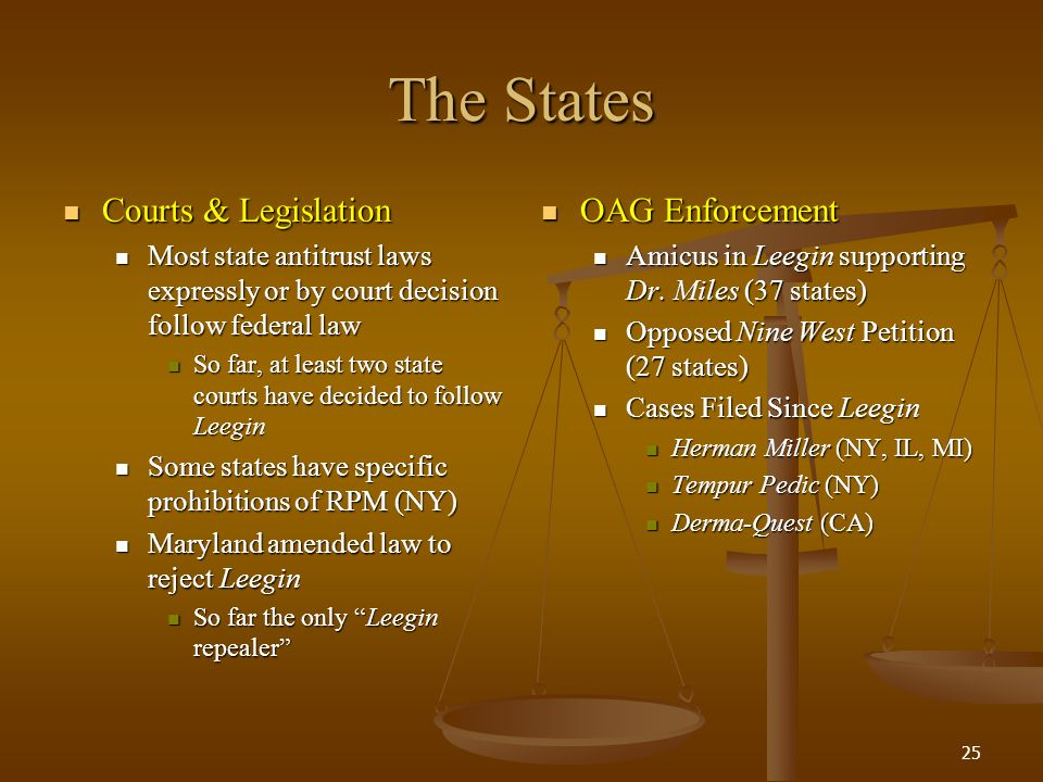 25 The States Courts & Legislation Courts & Legislation Most state antitrust laws expressly or by court decision follow federal law Most state antitrust laws expressly or by court decision follow federal law So far, at least two state courts have decided to follow Leegin So far, at least two state courts have decided to follow Leegin Some states have specific prohibitions of RPM (NY) Some states have specific prohibitions of RPM (NY) Maryland amended law to reject Leegin Maryland amended law to reject Leegin So far the only Leegin repealer So far the only Leegin repealer OAG Enforcement Amicus in Leegin supporting Dr.