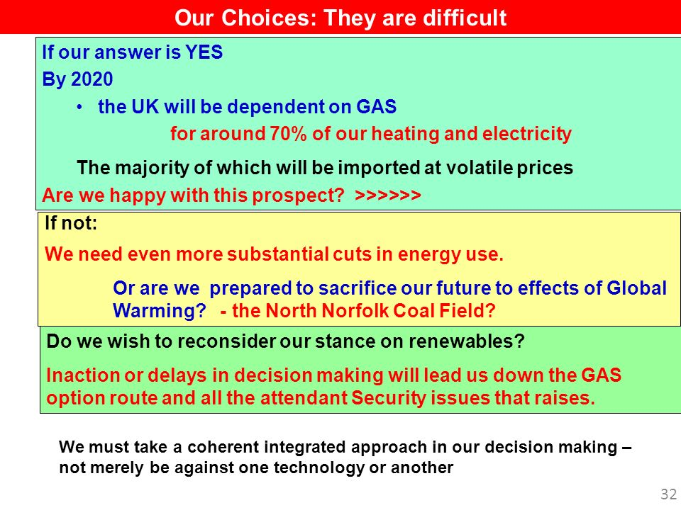 32 Our Choices: They are difficult If our answer is YES By 2020 the UK will be dependent on GAS for around 70% of our heating and electricity The majority of which will be imported at volatile prices Are we happy with this prospect.