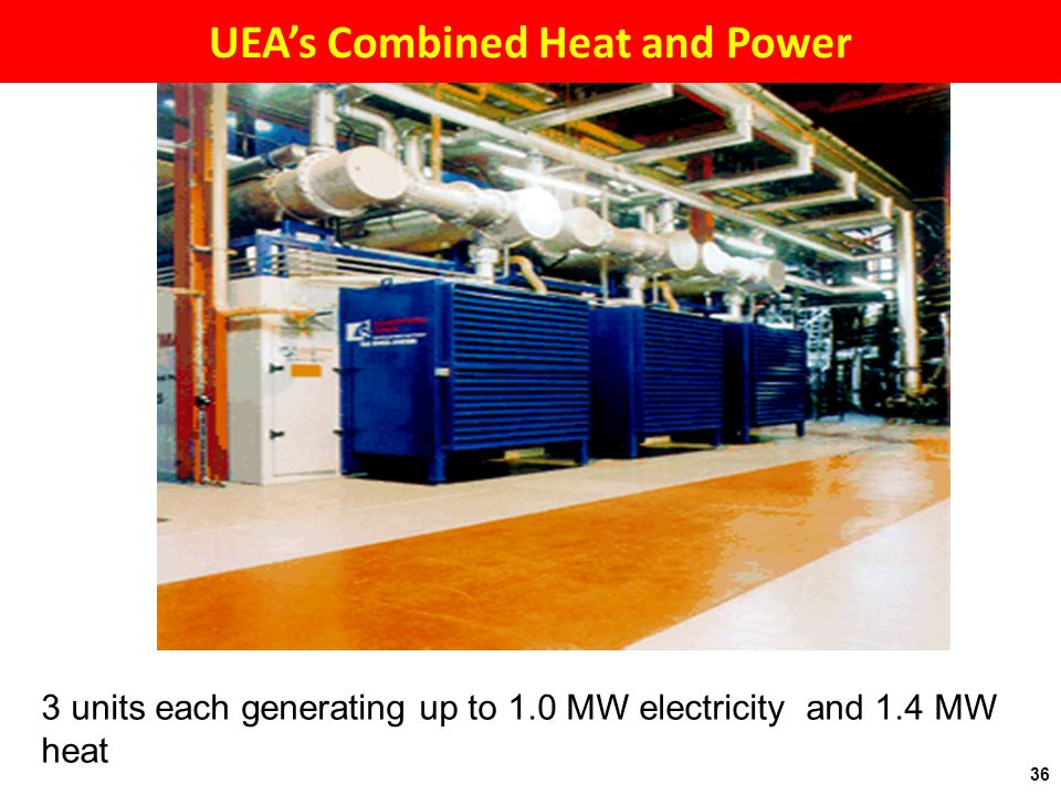 UEAs Combined Heat and Power 3 units each generating up to 1.0 MW electricity and 1.4 MW heat 36