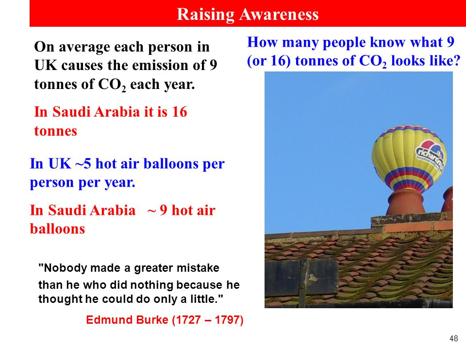 48 How many people know what 9 (or 16) tonnes of CO 2 looks like.
