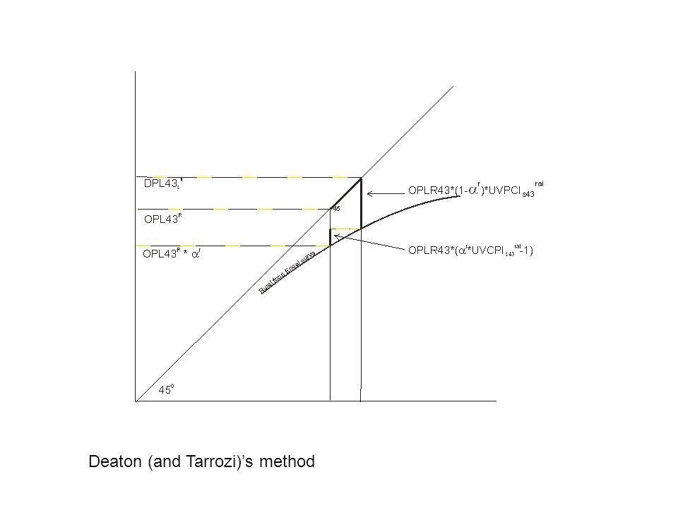 Deaton (and Tarrozi)s method