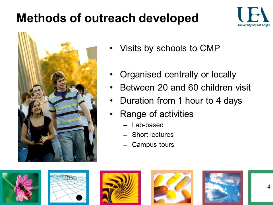 4 Methods of outreach developed Visits by schools to CMP Organised centrally or locally Between 20 and 60 children visit Duration from 1 hour to 4 day