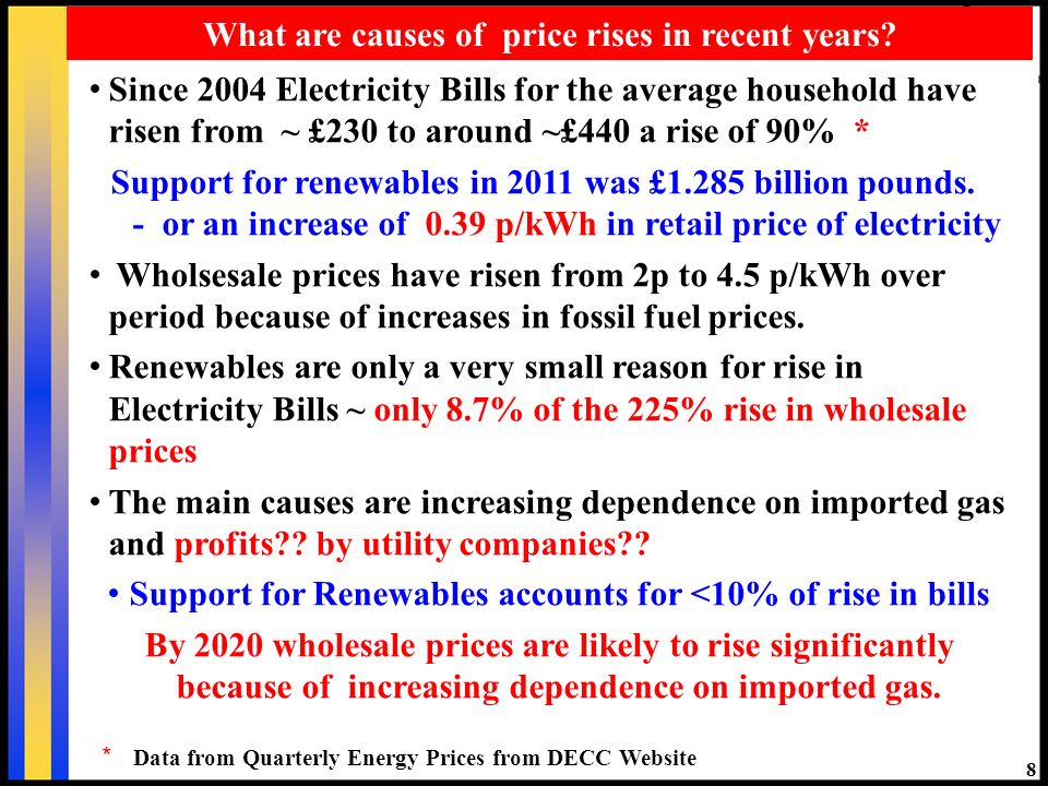 8 What are causes of price rises in recent years? Since 2004 Electricity Bills for the average household have risen from ~ £230 to around ~£440 a rise
