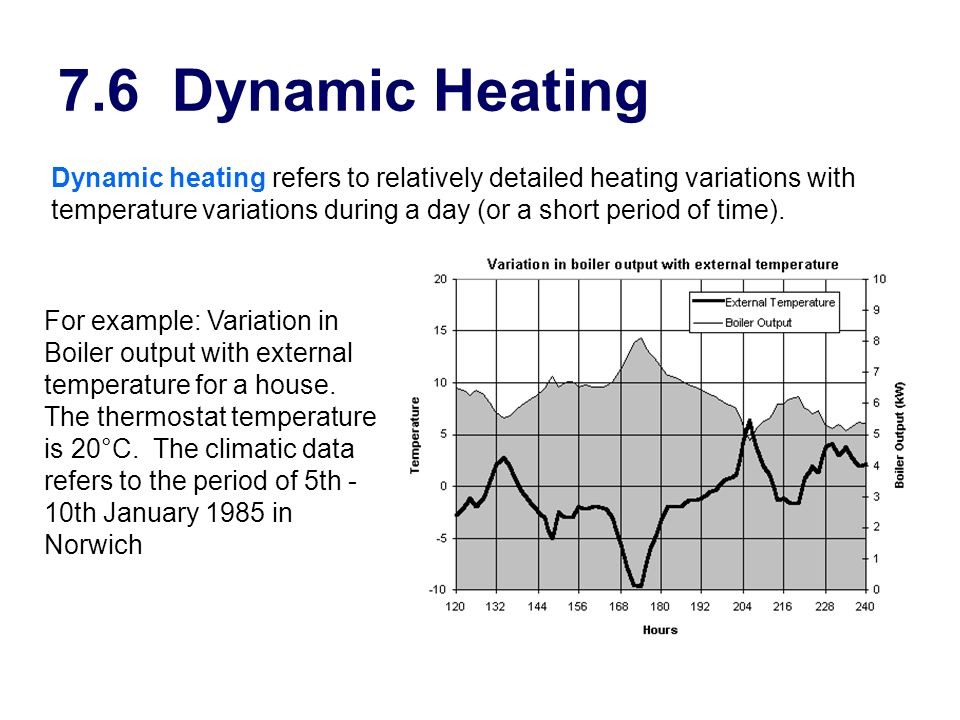 7.6 Dynamic Heating Dynamic heating refers to relatively detailed heating variations with temperature variations during a day (or a short period of ti