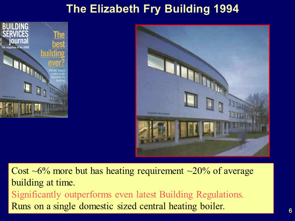 6 The Elizabeth Fry Building 1994 Cost ~6% more but has heating requirement ~20% of average building at time. Significantly outperforms even latest Bu