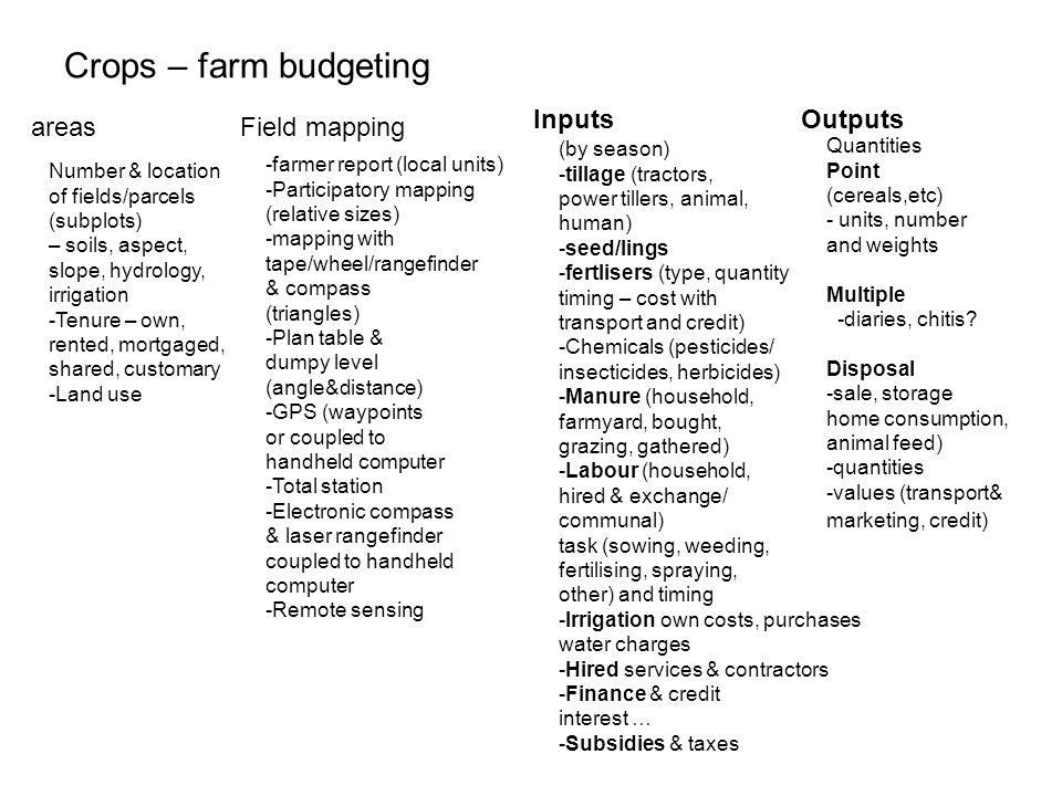 Crops – farm budgeting areasField mapping (by season) -tillage (tractors, power tillers, animal, human) -seed/lings -fertlisers (type, quantity timing – cost with transport and credit) -Chemicals (pesticides/ insecticides, herbicides) -Manure (household, farmyard, bought, grazing, gathered) -Labour (household, hired & exchange/ communal) task (sowing, weeding, fertilising, spraying, other) and timing -Irrigation own costs, purchases water charges -Hired services & contractors -Finance & credit interest … -Subsidies & taxes -farmer report (local units) -Participatory mapping (relative sizes) -mapping with tape/wheel/rangefinder & compass (triangles) -Plan table & dumpy level (angle&distance) -GPS (waypoints or coupled to handheld computer -Total station -Electronic compass & laser rangefinder coupled to handheld computer -Remote sensing Number & location of fields/parcels (subplots) – soils, aspect, slope, hydrology, irrigation -Tenure – own, rented, mortgaged, shared, customary -Land use Quantities Point (cereals,etc) - units, number and weights Multiple -diaries, chitis.