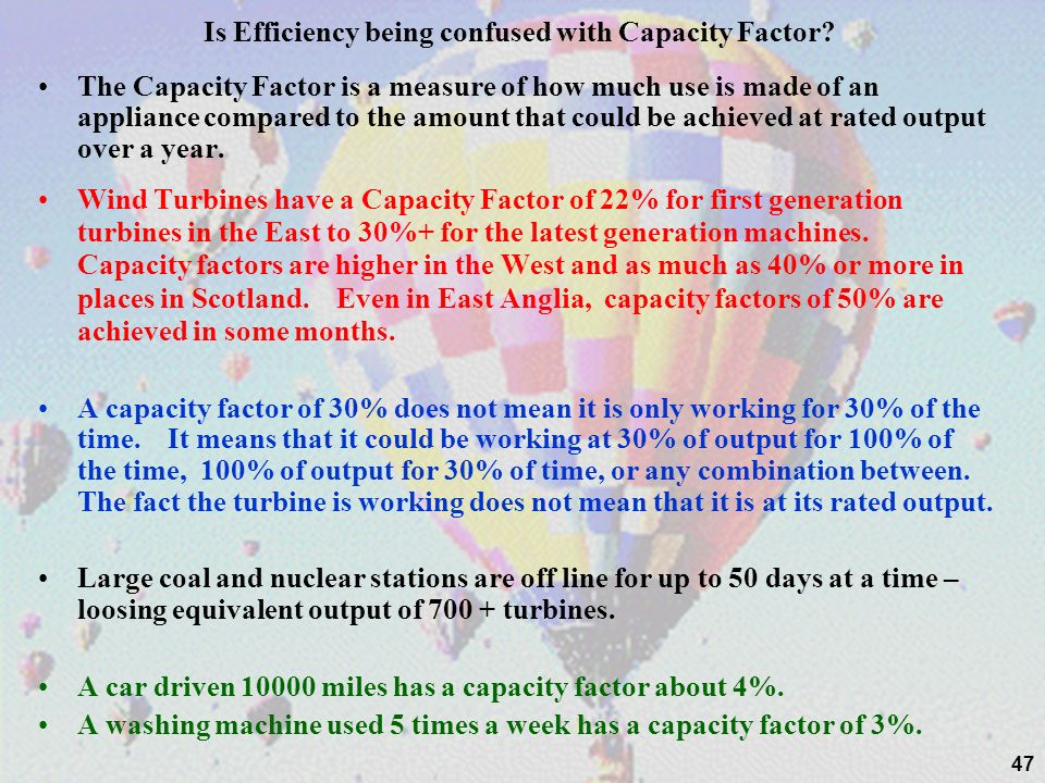 47 Is Efficiency being confused with Capacity Factor? The Capacity Factor is a measure of how much use is made of an appliance compared to the amount