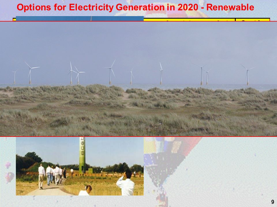 9 Options for Electricity Generation in 2020 - Renewable