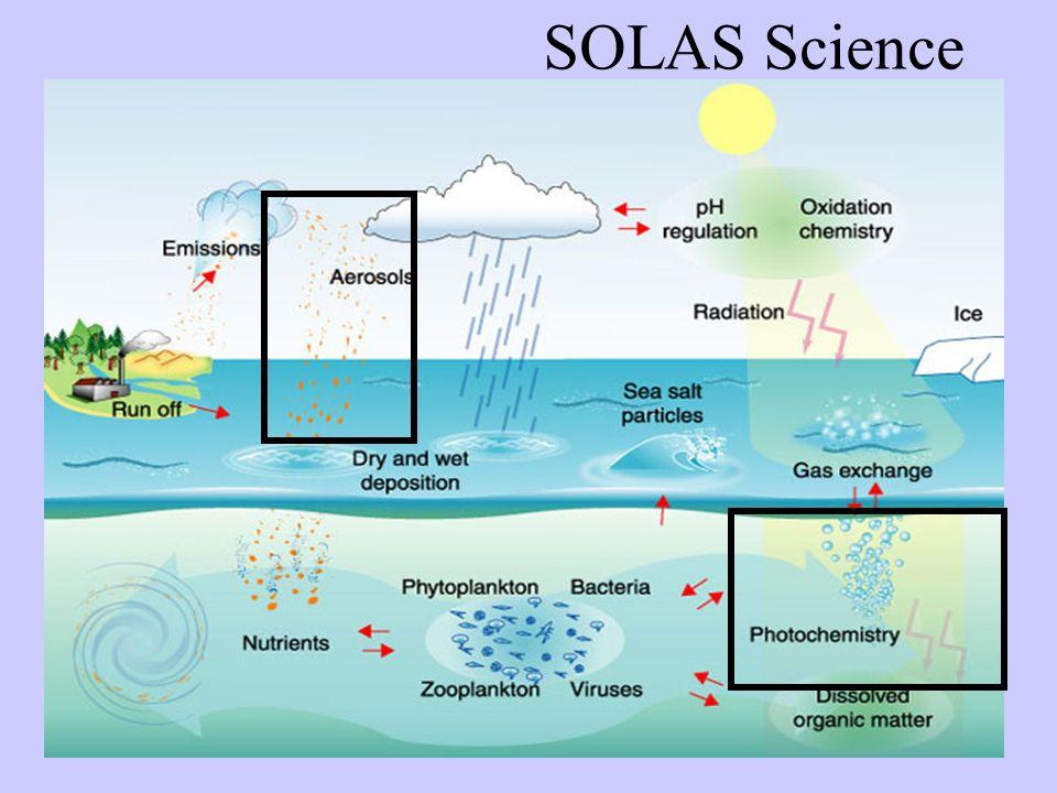 SOLAS Science