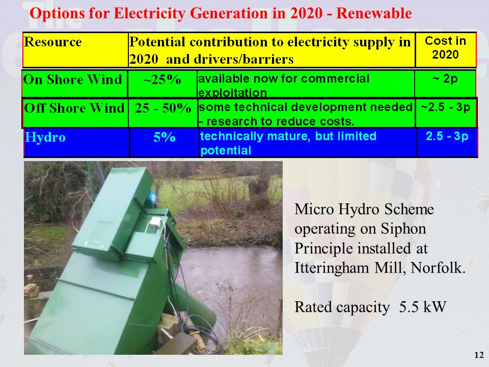 12 Options for Electricity Generation in 2020 - Renewable Micro Hydro Scheme operating on Siphon Principle installed at Itteringham Mill, Norfolk.
