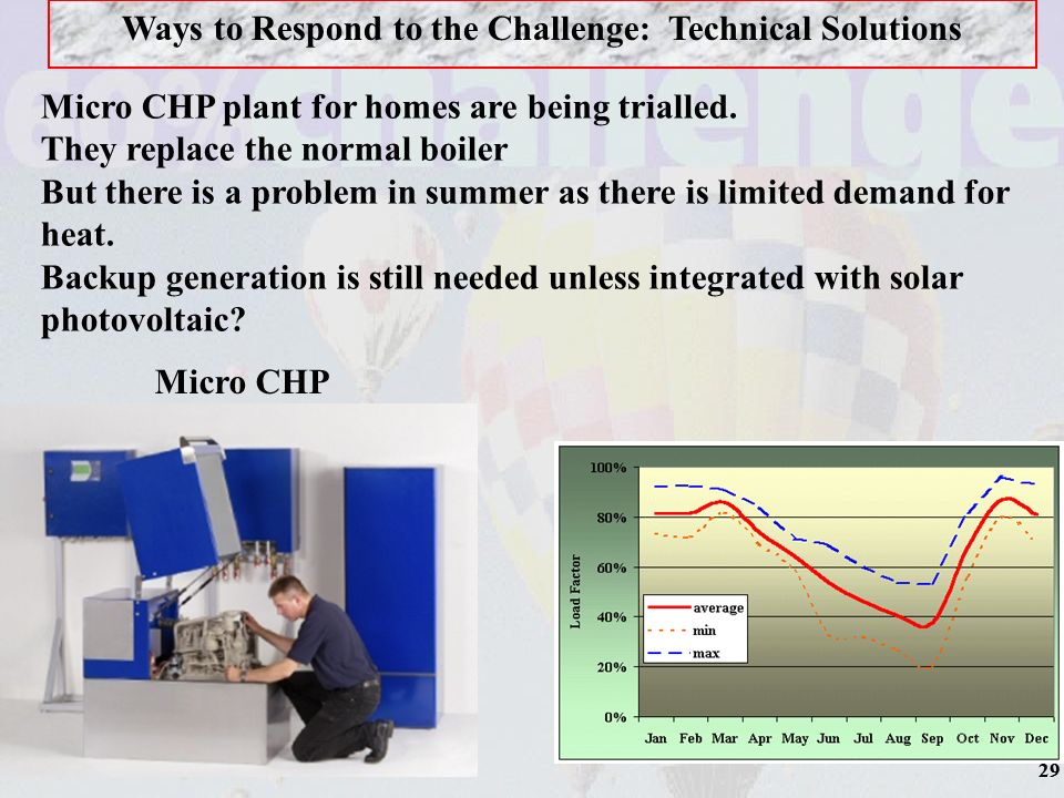 29 Micro CHP Ways to Respond to the Challenge: Technical Solutions 29 Micro CHP plant for homes are being trialled.