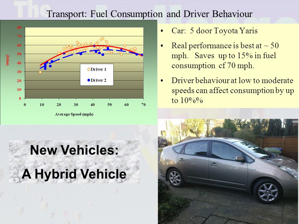 34 Transport: Fuel Consumption and Driver Behaviour Car: 5 door Toyota Yaris Real performance is best at ~ 50 mph.