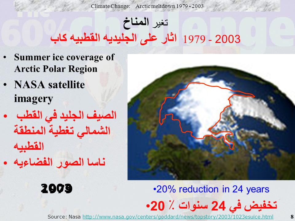8 1979 2003 Climate Change: Arctic meltdown 1979 - 2003 Summer ice coverage of Arctic Polar Region NASA satellite imagery الصيف الجليد في القطب الشمالي تغطية المنطقة القطبيه ناسا الصور الفضاءيه Source: Nasa http://www.nasa.gov/centers/goddard/news/topstory/2003/1023esuice.htmlhttp://www.nasa.gov/centers/goddard/news/topstory/2003/1023esuice.html 20% reduction in 24 years 20 ٪ تخفيض في 24 سنوات تغير المناخ اثار على الجليديه القطبيه كاب 1979 - 2003 8