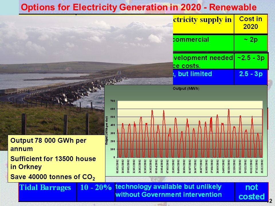 12 Options for Electricity Generation in 2020 - Renewable Output 78 000 GWh per annum Sufficient for 13500 house in Orkney Save 40000 tonnes of CO 2
