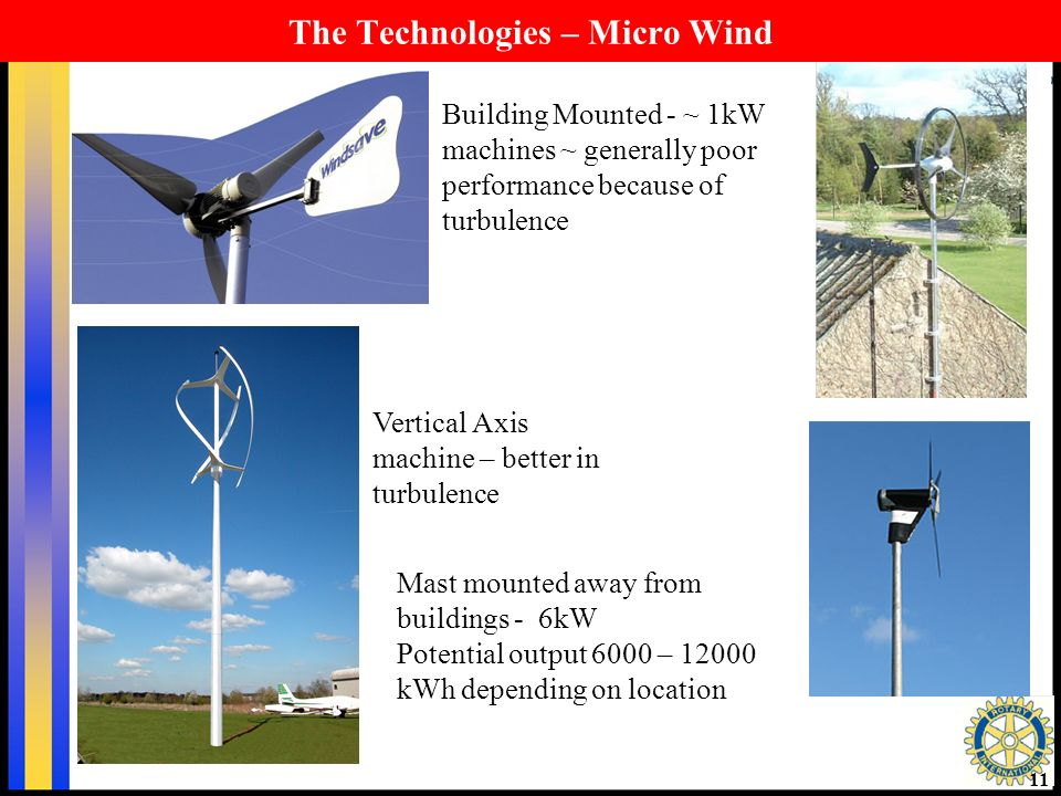 11 The Technologies – Micro Wind Building Mounted - ~ 1kW machines ~ generally poor performance because of turbulence Mast mounted away from buildings - 6kW Potential output 6000 – 12000 kWh depending on location Vertical Axis machine – better in turbulence