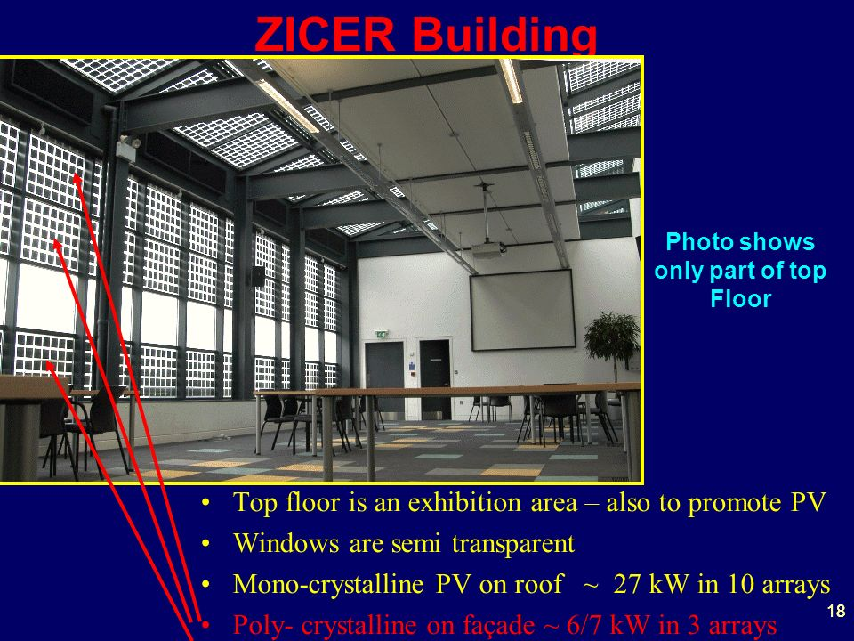 18 ZICER Building Photo shows only part of top Floor Top floor is an exhibition area – also to promote PV Windows are semi transparent Mono-crystalline PV on roof ~ 27 kW in 10 arrays Poly- crystalline on façade ~ 6/7 kW in 3 arrays