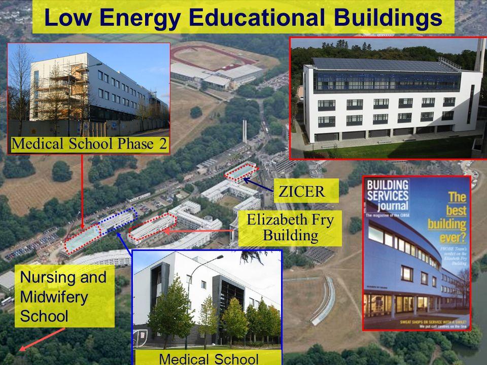 Low Energy Educational Buildings Nursing and Midwifery School Elizabeth Fry Building ZICER Medical School Medical School Phase 2