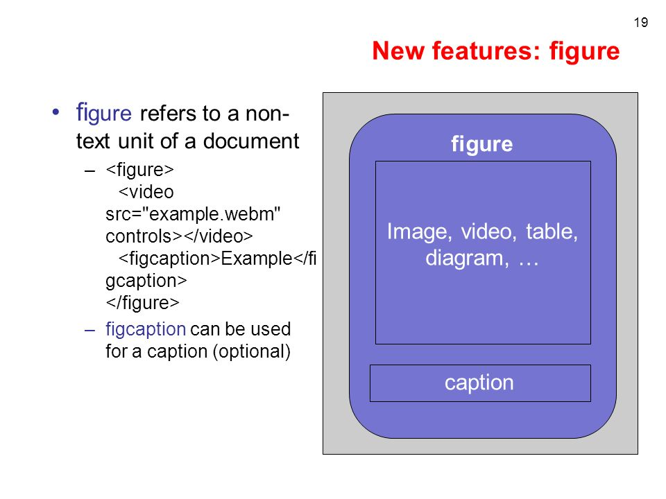 New features: figure fi gure refers to a non- text unit of a document – Example –figcaption can be used for a caption (optional) 19 figure Image, video, table, diagram, … caption