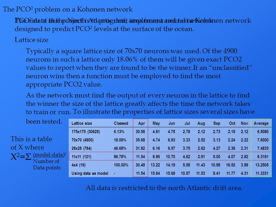 The PCO 2 problem on a Kohonen network Lattice size The aim of this project is to program, implement and test a Kohonen network designed to predict PC
