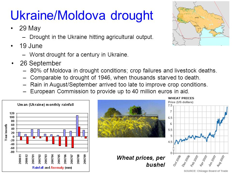 Ukraine/Moldova drought 29 May –Drought in the Ukraine hitting agricultural output.
