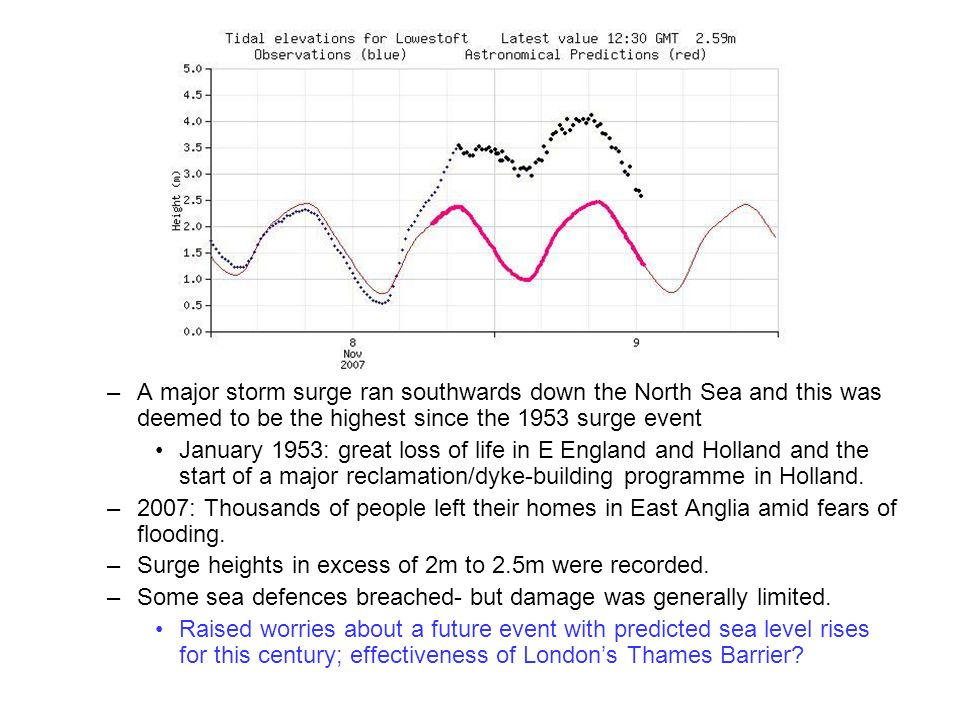 –A major storm surge ran southwards down the North Sea and this was deemed to be the highest since the 1953 surge event January 1953: great loss of life in E England and Holland and the start of a major reclamation/dyke-building programme in Holland.