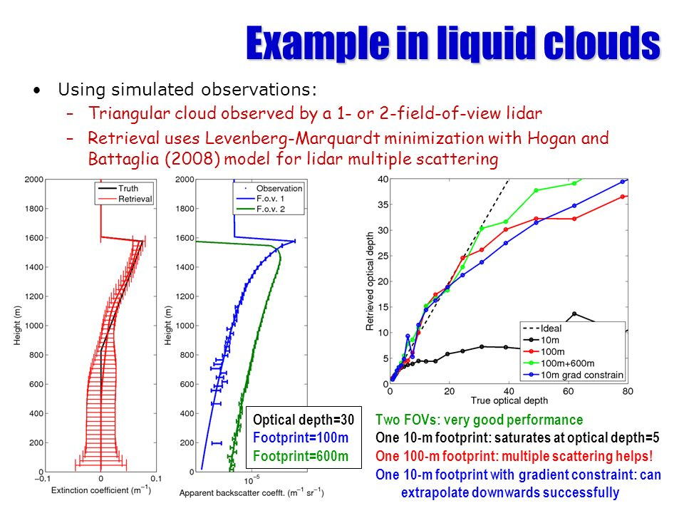 Example in liquid clouds Using simulated observations: –Triangular cloud observed by a 1- or 2-field-of-view lidar –Retrieval uses Levenberg-Marquardt minimization with Hogan and Battaglia (2008) model for lidar multiple scattering Optical depth=30 Footprint=100m Footprint=600m Two FOVs: very good performance One 10-m footprint: saturates at optical depth=5 One 100-m footprint: multiple scattering helps.