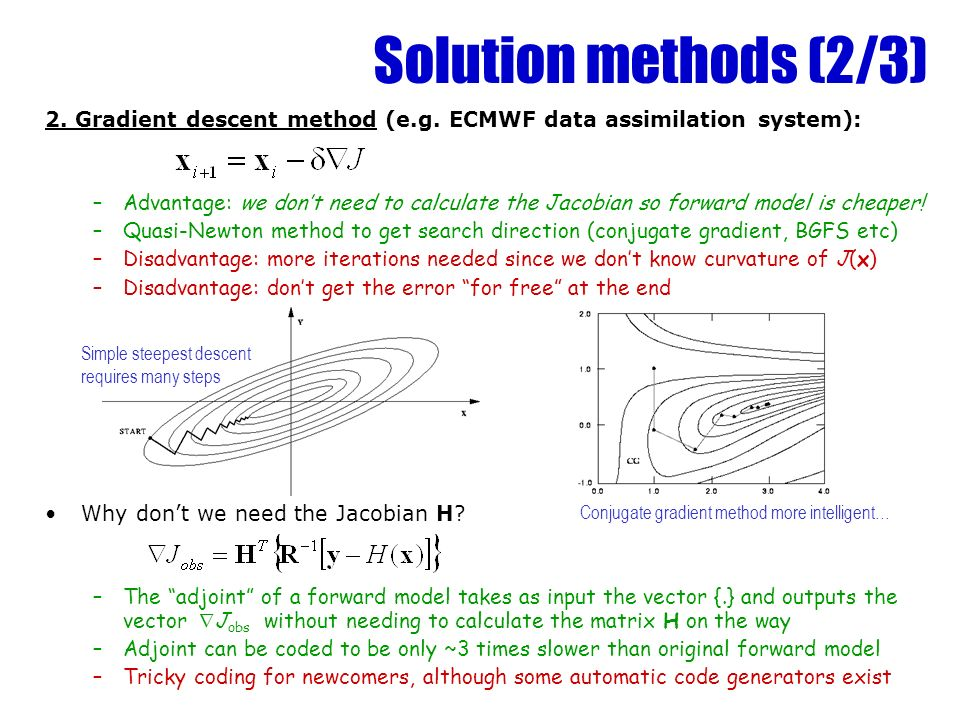 Solution methods (2/3) 2. Gradient descent method (e.g.