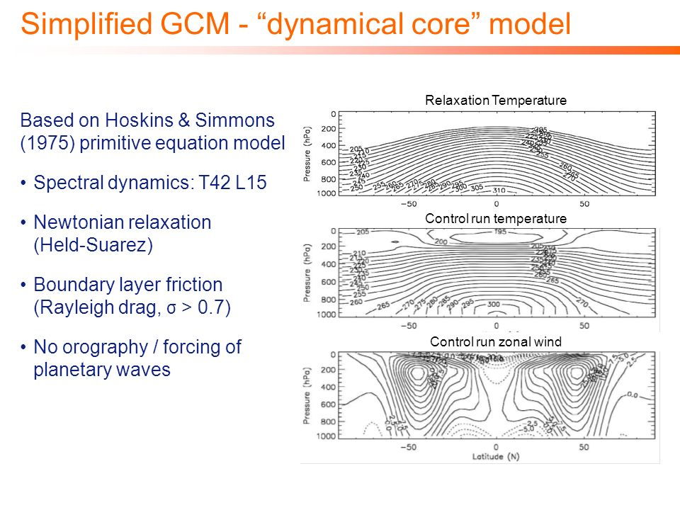 Simplified GCM - dynamical core model Control run zonal wind Control run temperature Relaxation Temperature Based on Hoskins & Simmons (1975) primitiv