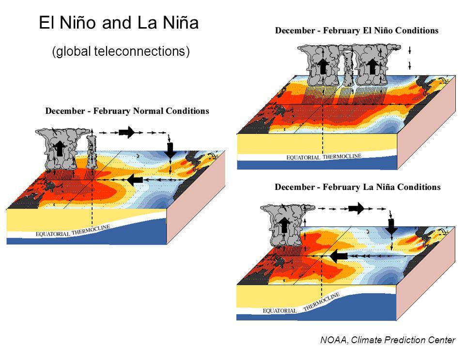 El Niño and La Niña NOAA, Climate Prediction Center (global teleconnections)