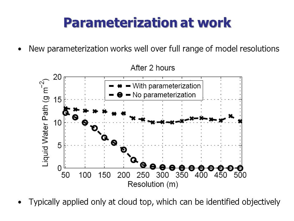 Parameterization at work New parameterization works well over full range of model resolutions Typically applied only at cloud top, which can be identi