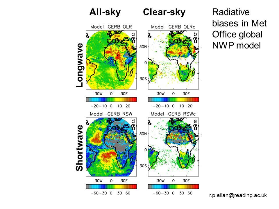 r.p.allan@reading.ac.uk All-sky Clear-sky ShortwaveLongwave Radiative biases in Met Office global NWP model
