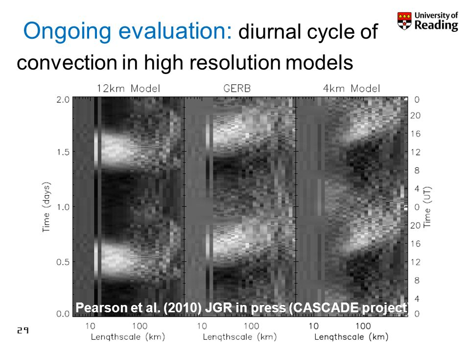r.p.allan@reading.ac.uk Ongoing evaluation: diurnal cycle of convection in high resolution models © University of Reading 2009 29 Pearson et al.