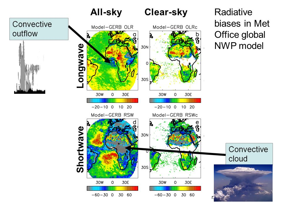 r.p.allan@reading.ac.uk All-sky Clear-sky ShortwaveLongwave Convective cloud Radiative biases in Met Office global NWP model Convective outflow