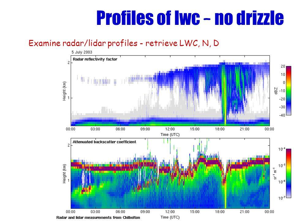 Profiles of lwc – no drizzle Examine radar/lidar profiles - retrieve LWC, N, D