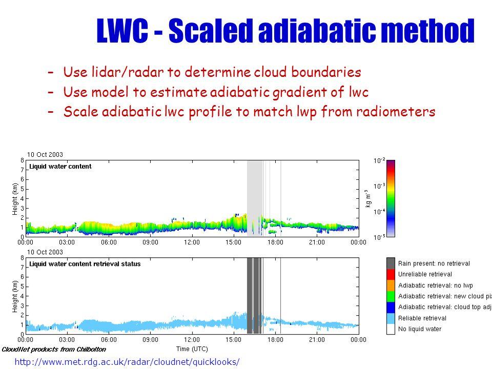 LWC - Scaled adiabatic method –Use lidar/radar to determine cloud boundaries –Use model to estimate adiabatic gradient of lwc –Scale adiabatic lwc profile to match lwp from radiometers http://www.met.rdg.ac.uk/radar/cloudnet/quicklooks/